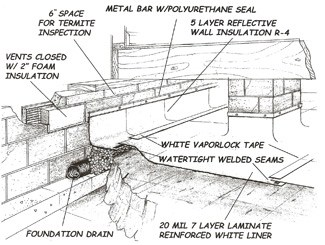 Atlanta Crawl Space Waterproofing With The Dry Tec Crawl