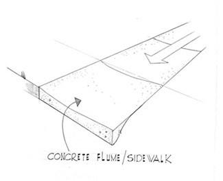 Services - Concrete Flumes | Trotter Company